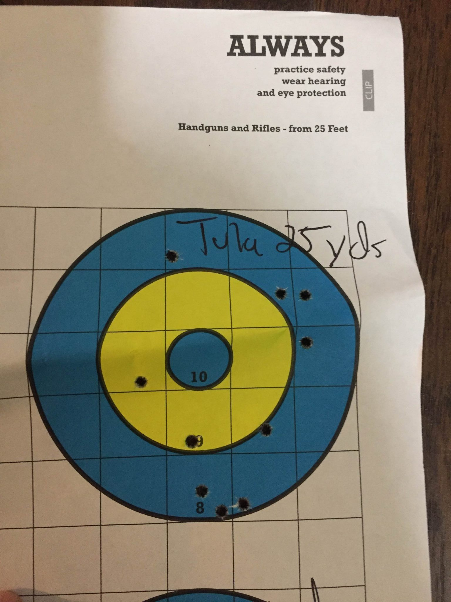 Tula @ 25 yds with Irons